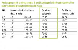 migliore_bicicleta_bambino