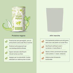 miglior, proteina, vegetale, vegana, dieta, sport, muscoli